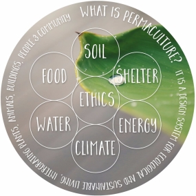 geometric-what-is-permaculture.jpg